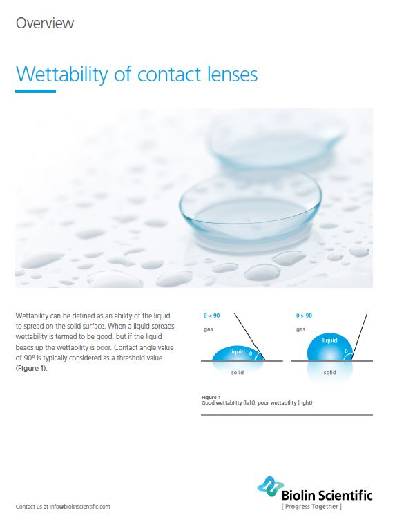 wettability of contact lens