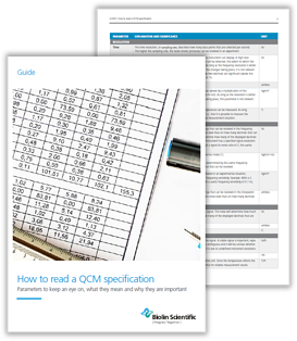 Guide how to read a QCM specification