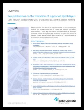 Key QCM-D publications on SLB formation