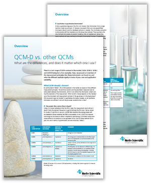 Overview QCM-D vs other QCMs