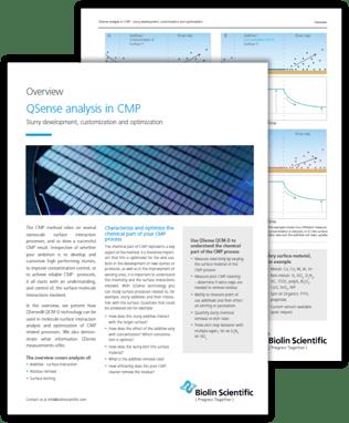 QSense analysis in CMP
