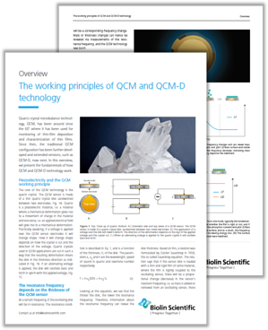 The working principles of QCM and QCM-D technology